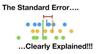 The standard error, Cleąrly Explained!!!