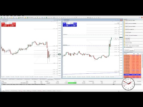 Live forex news feed free