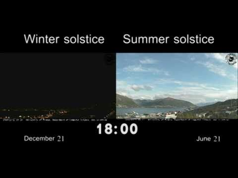 Winter and summer solistice Tromsø, Norway