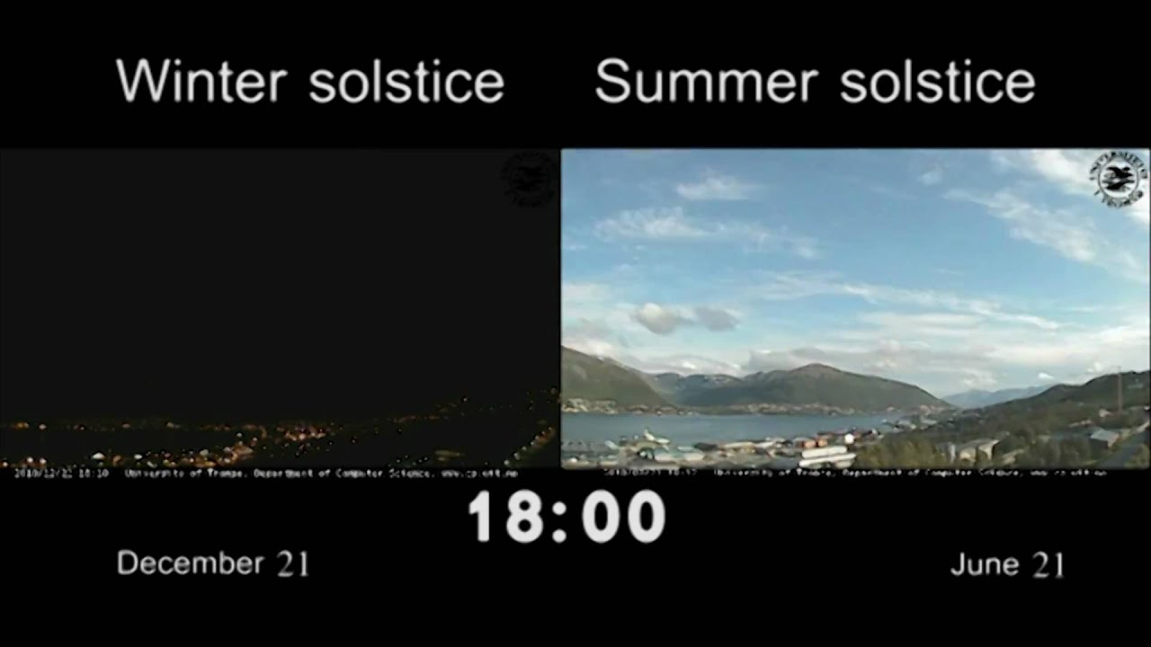 comparing summer and winter Differences between summer and winter suggestions of topics to compare and contrast summer and winter youth and old age two sports of your choice men and.