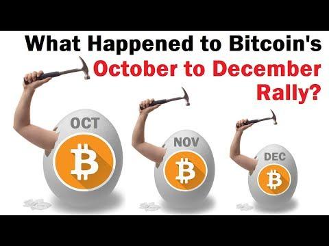 What Happened to Bitcoin's Seasonal Rally?