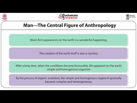Meaning & scope of biological anthropology (ANT)