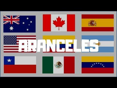 Aranceles - Clases y Ejemplos
