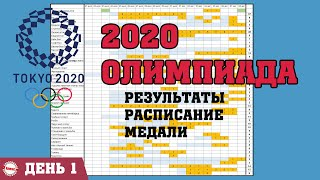 Олимпиада 2020 в Токио День 1 Результаты Расписание Медальный зачет