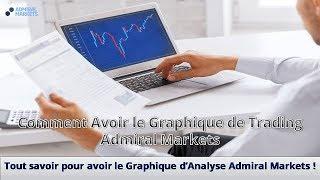 Comment Avoir le Graphique de Trading Admiral Markets