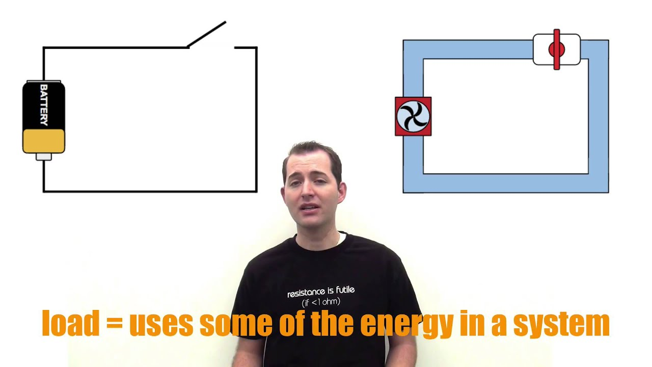 Electrical Circuit Components Introduction - YouTube