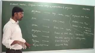 2.2 Rubbers, resins, Zeigler natta catalyst and application of polymers (Class 11 & Class 12)