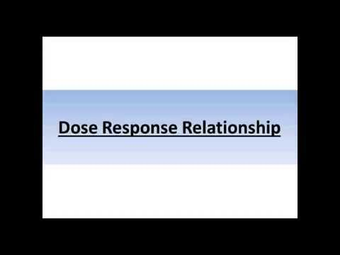 """Dose Response Relationship"" Explained in a Simple Way"
