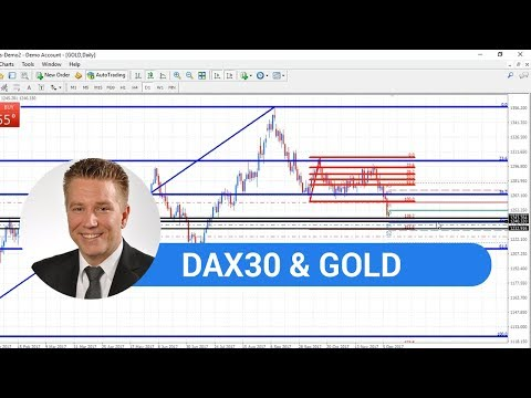 Real-Time Daily Trading Ideas: Friday, 8th December 2017: Dirk about DAX & Gold CFD
