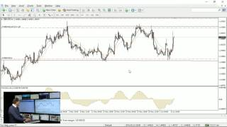Forex trading video forecast June 7, 2016 - Major currency pair overview