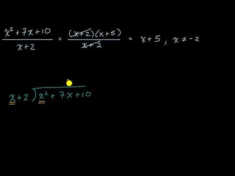 Simple polynomial division