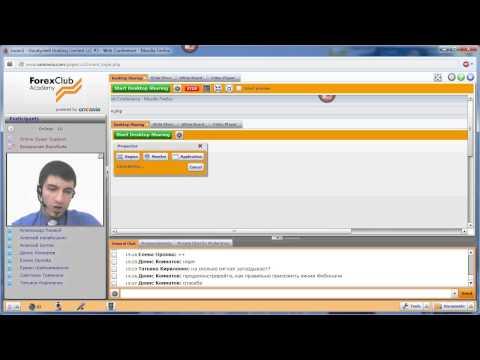Практика графического анализа с Autochartist™