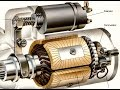 HOW IT WORKS: Car Starting Motor (720p HD)