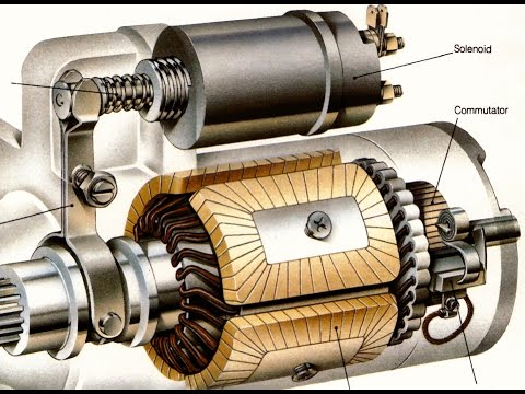 HOW IT WORKS: Car Starter Motor