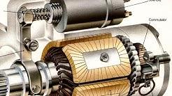 HOW IT WORKS: Car Starter Motor