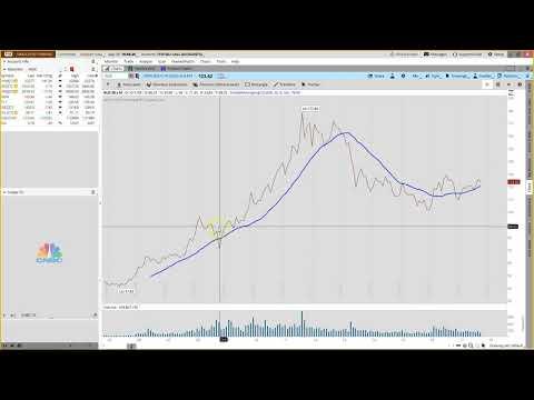 The Great Unwind - Market Update September 20th, 2017