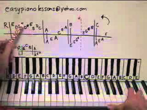 Fur Elise by Beethoven Piano Lessons Video Online Free Internet Keyboard