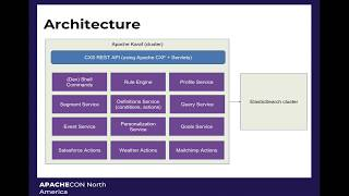 ApacheCon NA 2018 - Apache Unomi - An open source customer data platform