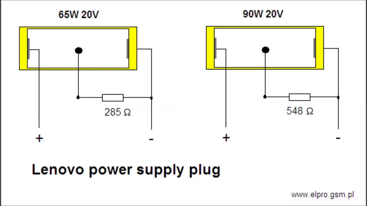 Voltage - Lenovo Trim Yellow Rectangular Power Adapter