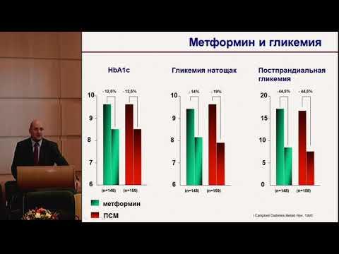 Стратегия применения метформина в повседневной практике.Рекомендации и руководства.Зилов А.В.2017