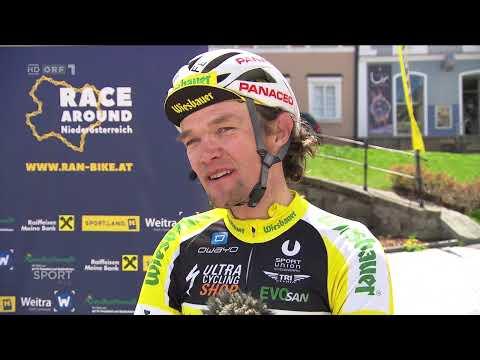 RAN2021 ORF Sport Bild