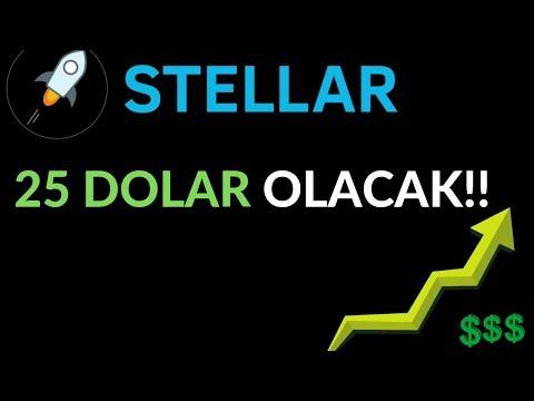 """İleride ULTRA Değerlenecek """"Hikayesi Olan Coin"""" Onun Adı 'Stellar'.. Detaylı ANALİZ.!"""