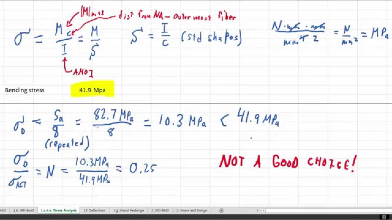 Bending Stress and Design Stress (Beam Analysis and Design 1 c, d)