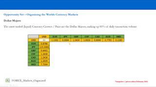 Anton Kreil Talking Dollar Majors & Crosses in FOREX Markets