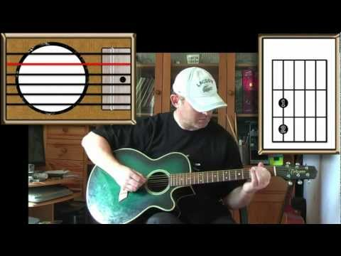 Redemption Song  Bob Marley  Acoustic Guitar Lesson Easy