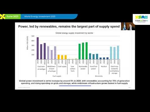 Launch of World Energy Investment 2021 - 12th Clean Energy Ministerial