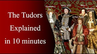 Who Were The Tudors? Explained in 10 Minutes