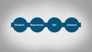 Businessplan für Ihr Unternehmen Tutorial: Wozu ein Businessplan |video2brain.com