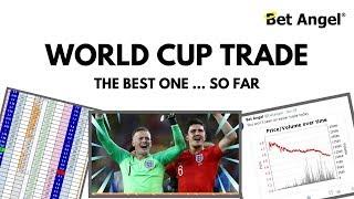 Most profitable 2018 world cup football trade so far!