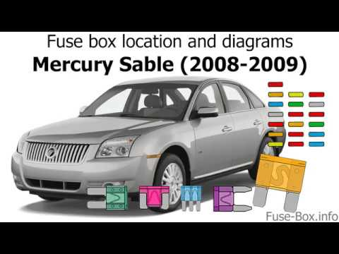 fuse box location and diagrams: mercury sable (2008-2009)