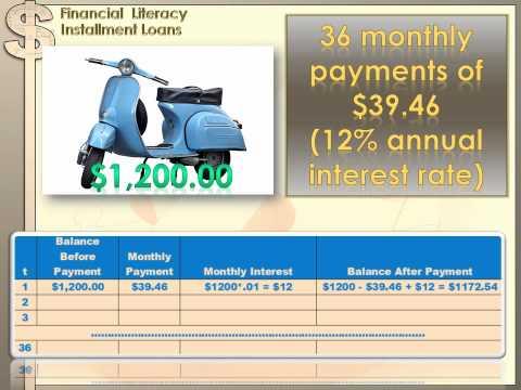 Financial Literacy – Installment Loans: 8th grade math