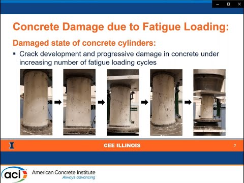 Damage Accumulation Resulting in Degradation of Strength and Stiffness