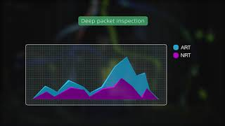 5 ways Deep Packet inspection can troubleshoot network latency issues faster