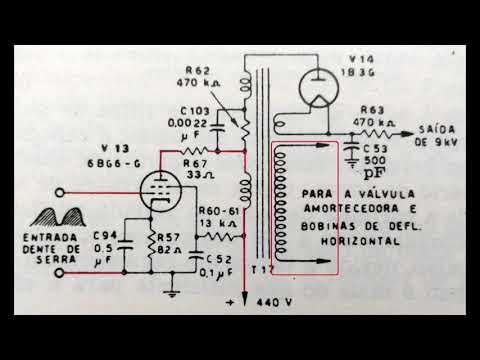 TV Valvulada -21- Funcionamento do Flyback