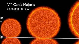 Universe Size Comparison 3D rahul hegde