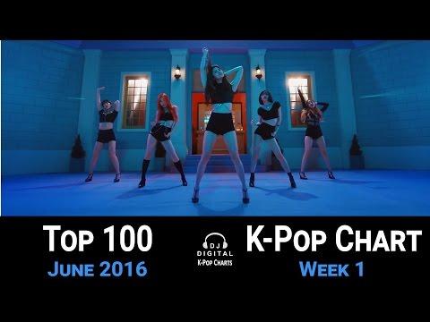 TOP 100 KPOP SONGS CHART - JUNE 2016 WEEK 1