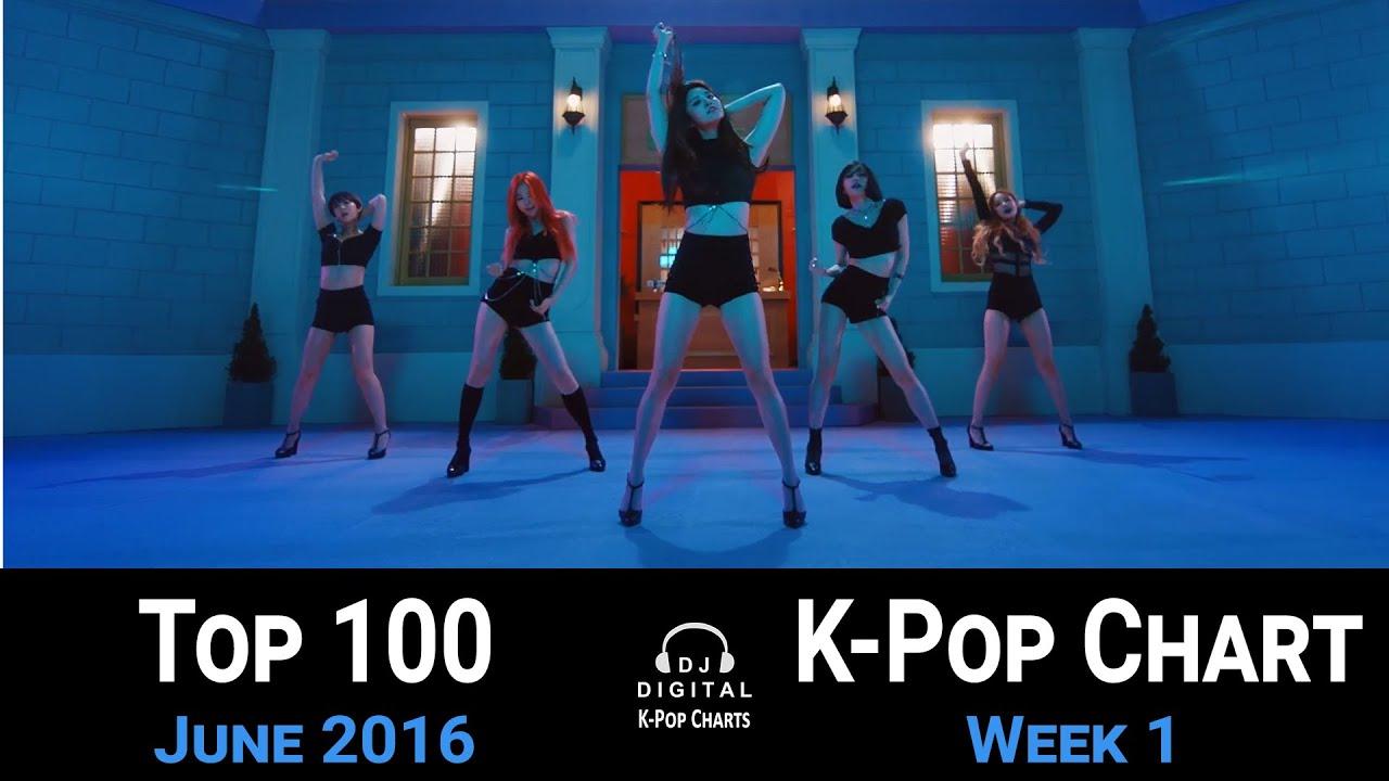 russkiy-pop-top-100