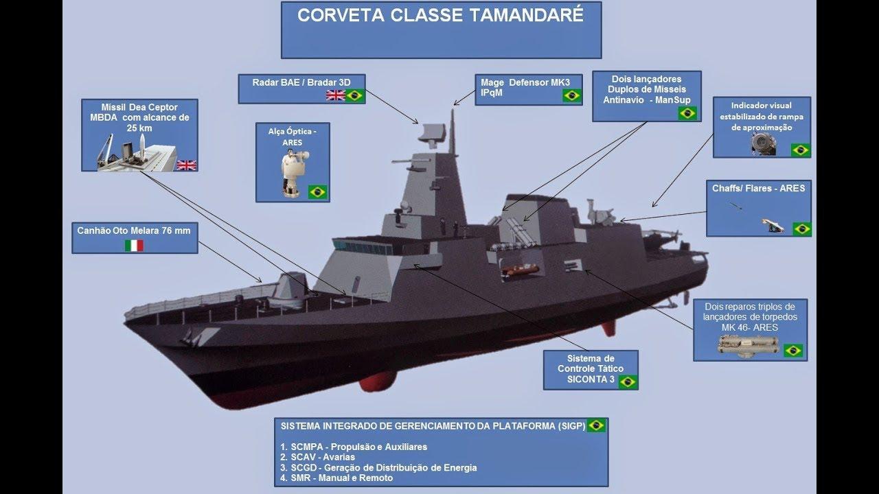 Resultado de imagem para corvetas classe Tamandaré