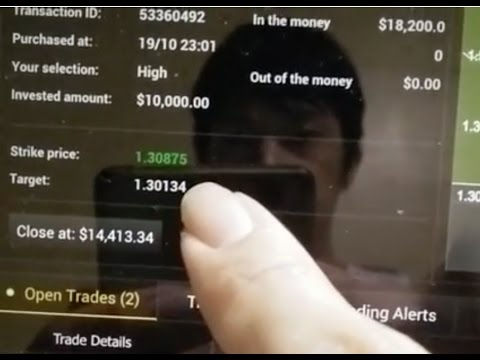 Binary Options Trading - Top 10 Binary Option Robots