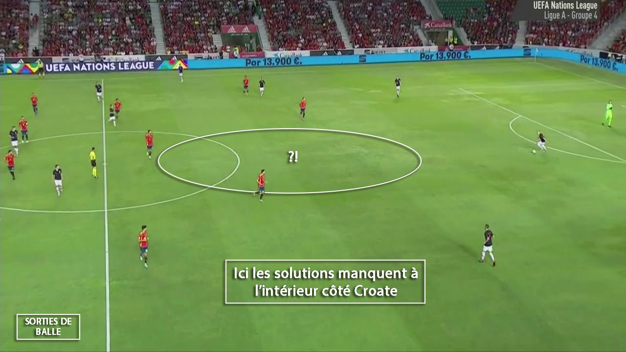 Download ANIMATION OFFENSIVE DU 4-2-3-1 -- L'ANALYSE TACTIQUE