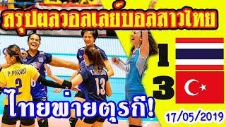 สรุปผลวอลเลย์บอลหลังสาวไทยพ่ายตุรกี-1-3-ใน-มองเทรอซ์-วอลเลย์-มาสเตอร์-2019