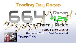Forex Trading Day 664 Recap [+1.2%]