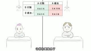 【科普】什么是博弈论?