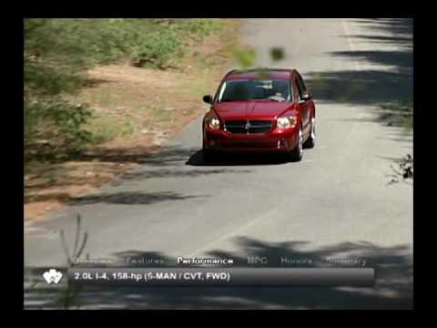 2012 Dodge Caliber Used Car Report