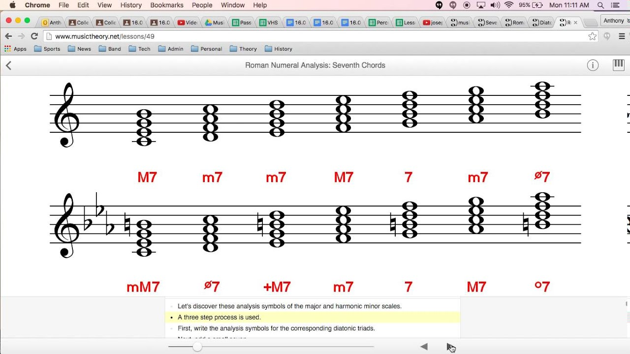 7th Chords Major Scale Roman Numerals