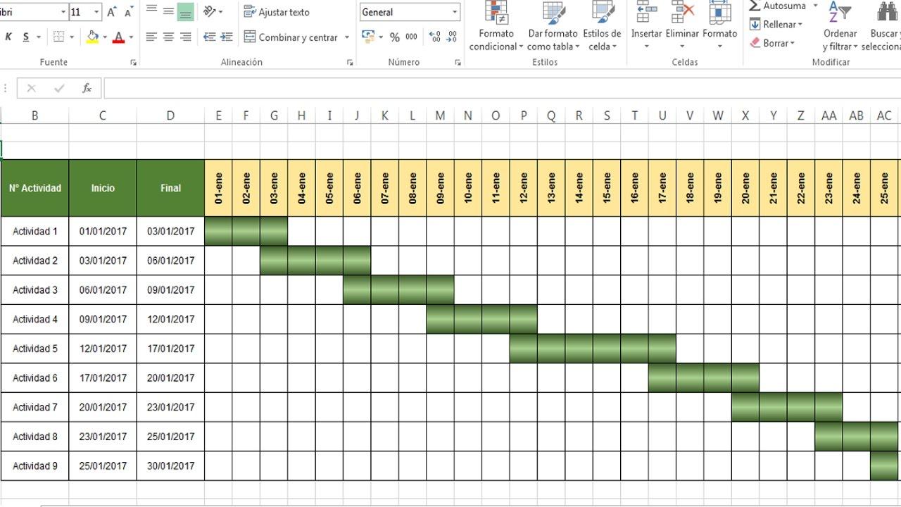 como hacer un diagrama de gantt en excel (formato condicional Diagrama De Arbol como hacer un diagrama de gantt en excel (formato condicional, tablas)